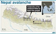 Map locating Nepal's Manaslu, one of the world's deadliest peaks. Rescuers have scaled down a search for two French climbers and a Canadian missing in a Nepal avalanche which killed at least nine people attempting to scale one of the world's highest peaks