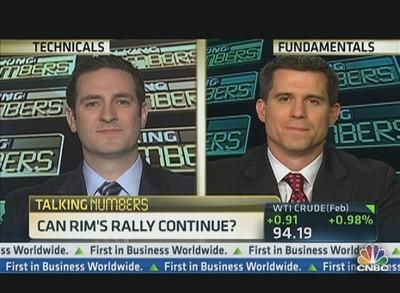 Talking Numbers: Can RIM's Rally Continue?