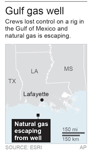 Map locates gas well that is flowing out of control in the Gulf of Mexico.; 1c x 3 inches; 46.5 mm x 76 mm;