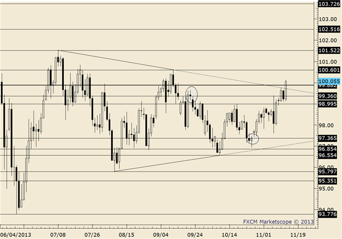 eliottWaves_usd-jpy_body_usdjpy.png, USD/JPY Break of 92 Needed to Complete Topping Pattern