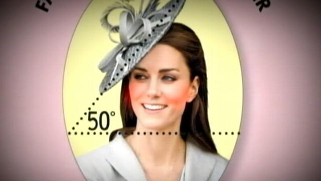 Kate Middleton Style Guide