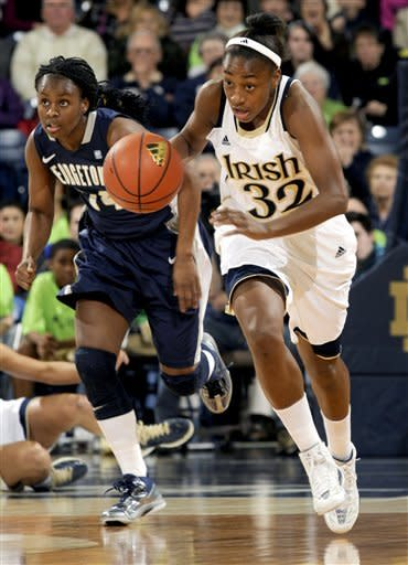 No. 2 Notre Dame women defeat Georgetown 79-64