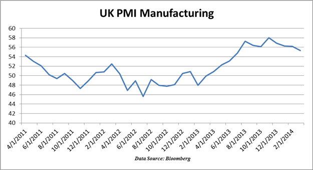 British-Pound-Slips-as-UK-Manufacturing-Growth-Cools-to-an-8-Month-Low_body_Chart_2.png, British Pound Slips as UK Manufacturing Growth Cools to an 8-...