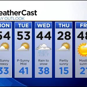 KDKA-TV Nightly Forecast (3/9)