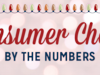 Consumer Cheer by the Numbers [Infographic]