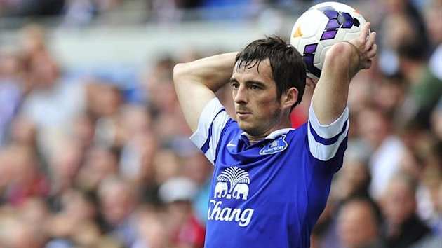 Everton's Leighton Baines (PA Photos)