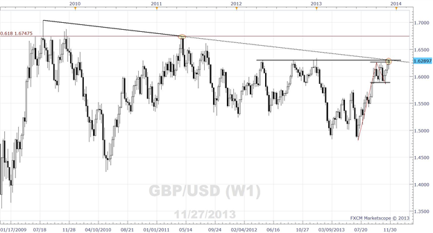 Momentum_Gathering_for_GBPUSD_as_Breakout_Eyed_Above_1.6260_1.6355_body_x0000_i1028.png, Momentum Gathering for GBP/USD as Breakout Eyed Above 1.6260,...