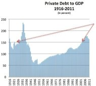 debt to gdp.jpg