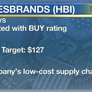 Hanesbrands Newly Covered, Bullish Start for GE & TJX Upgraded