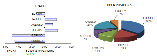 ssi_table_story_body_Picture_13.png, Traders Get it Right as Dollar Hits it Big - What Now?