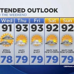 CBSMiami.com Weather @Your Desk 7/22 6:30 p.m.