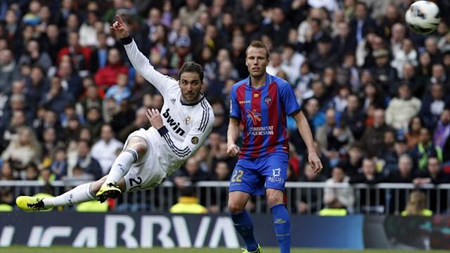 Real Madrid's Gonzalo Higuain (L) kicks the ball to score a goal past Levante's Christian Lell during their Spanish first division soccer match at Santiago Bernabeu stadium in Madrid April 6, 2013 (Reuters)