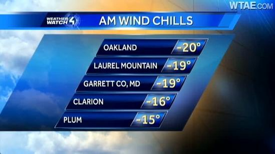 Weather Watch 4 forecast: Cold blast to continue
