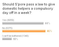 Poll conducted by Yahoo! Singapore. (Screencap)