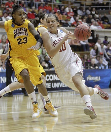 Oklahoma, McFarland stop Central Michigan 78-73
