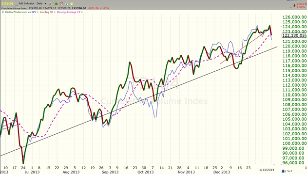 image thumb92 Long way down, the adventure for 2014 has just begun $ES F 1826 x 1807