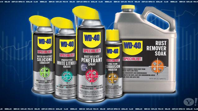 What WD-40 Can Tell You About the World