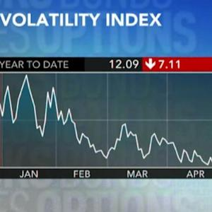 How a New VIX ETF Aims to Deliver Pure Fear