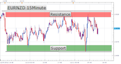 Learn_Forex_Trading_Ranges_With_The_Trend_body_Picture_1.png, Learn Forex: Trading Ranges With The Trend