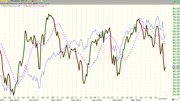 image thumb87 MiM continues to sell and now everything else is too: $ES F 1794 x 1768