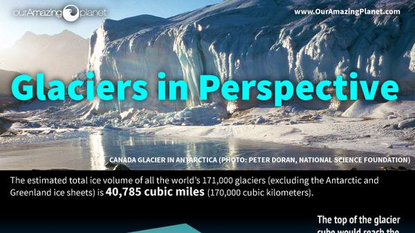 World's Glaciers Have New Size Estimate