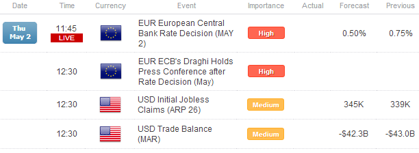 Euro_Tracks_Lower_Ahead_of_ECB_-_Looking_for_More_than_a_Rate_Cut_body_Picture_7.png, Euro Tracks Lower Ahead of ECB - Looking for More than a Rate Cu...