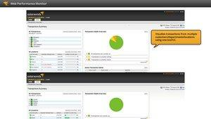 SolarWinds Website Performance Monitoring Solution Supports Sysadmins During Peak Online Shopping Season