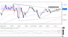 Forex_Yen_Rallies_Post_BoJ__Strength_Offers_Opportunities_to_Sell_body_Picture_4.png, Forex: Yen Rallies Post-BoJ - Strength Offers Opportunities to S...