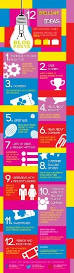 50 Tweetable Tips on How Companies can Drive Engagement with Blogs image Blog Ideas Infographic 163x600