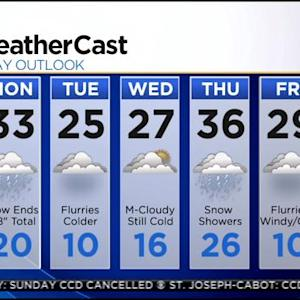 KDKA-TV Evening Forecast (1/25)