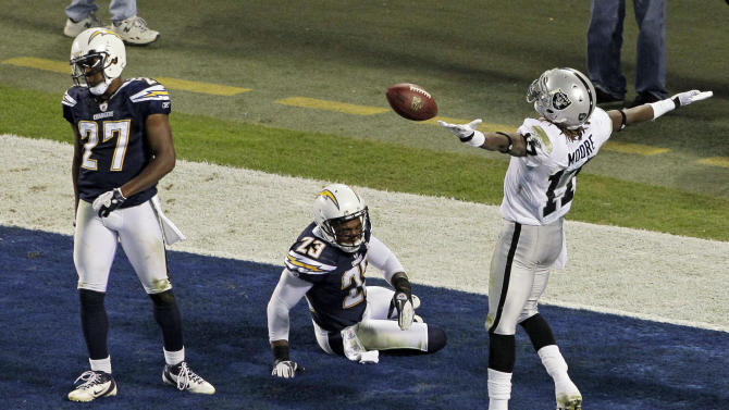 San Diego Chargers safety Paul Oliver (27) and cornerback Quintin Jammer (23) react as Oakland Raiders wide receiver Denarius Moore (17) celebrates his third-quarter touchdown catch in an NFL football game Thursday, Nov. 10, 2011, in San Diego. (AP Photo/Gregory Bull)