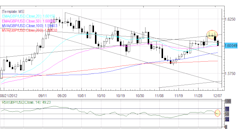 Forex_Euro_Slide_Continues_as_US_Dollar_Rallies_Ahead_of_November_NFPs_fx_news_technical_analysis_body_Picture_4.png, Forex: Euro Slide Continues as U...
