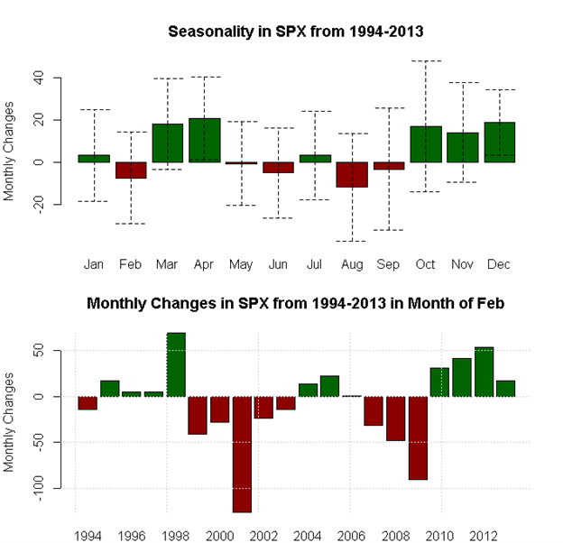 February_Seasonality_Favors_Aussie_and_Dollar_Strength_Pound_Weakness_body_x0000_i1035.png, February Seasonality Favors Aussie and Dollar Strength, Po...