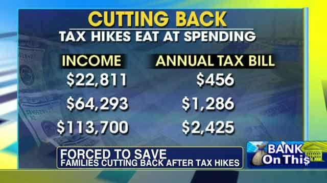 Expiring tax cuts force families to cut back