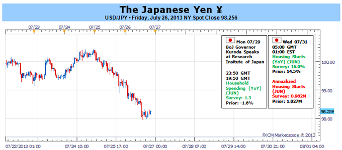 Yen_on_the_Verge_of_Huge_Moves_ahead_of_Fed_but_Which_Direction_body_Picture_1.png, Yen on the Verge of Huge Moves ahead of Fed, but Which Direction?