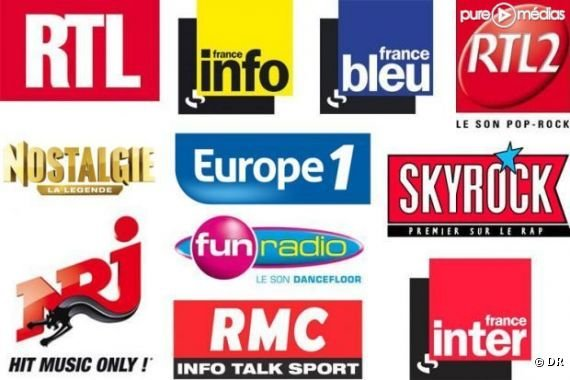 Audiences radio  Paris : France Inter leader pour la premire fois devant RTL