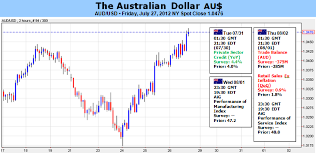 Australian_Dollar_at_Risk_as_FOMC_Disappoints_Stimulus_Hopes_body_Picture_5.png, Australian Dollar at Risk as FOMC Disappoints Stimulus Hopes