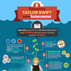 Is Taylor Swift a Savvy Businesswoman? Very.
