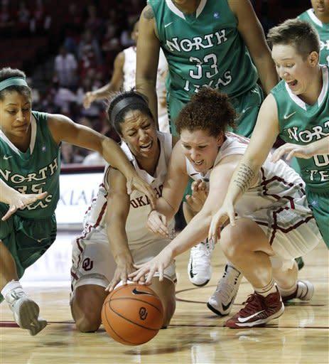 No. 13 Oklahoma women beat North Texas 71-68