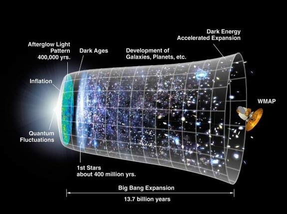The Big Bang Didn't Need God to Start Universe, Researchers Say