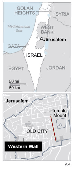 Map locates Western Wall