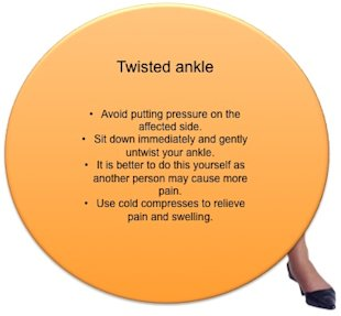 First aid in case of a twisted ankle