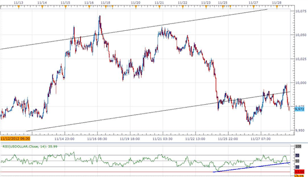 Forex_USD_Threatens_Bullish_Trend-_JPY_Outlook_Hinges_On_Election_body_ScreenShot080.png, Forex: USD Threatens Bullish Trend- JPY Outlook Hinges On El...
