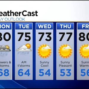 KDKA-TV Evening Forecast (7/13)