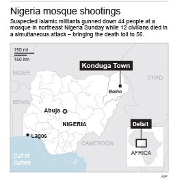 Map locates Konduga Town, Nigeria, where suspected …