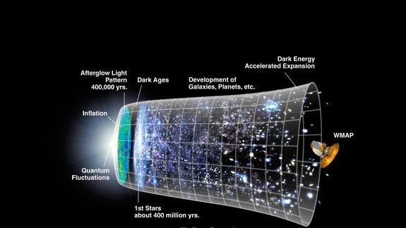 Big Bang, Deflated? Universe May Have Had No Beginning