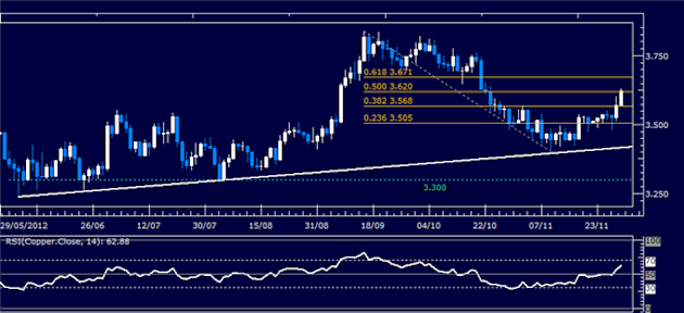 Commodities_Crude_Oil_Gold_Rise_as_Germany_Approves_Greek_Deal_body_Picture_1.png, Commodities: Crude Oil, Gold Rise as Germany Approves Greek Deal