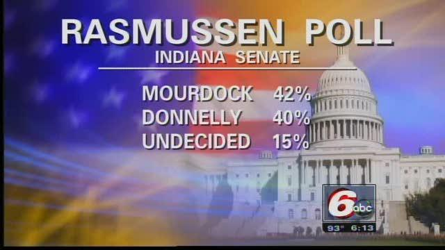 Poll Shows Tight Race Between Mourdock, Donnelly