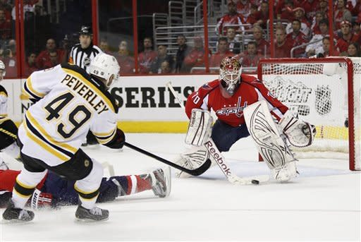 Holtby makes 44 saves, Capitals beat Bruins 2-1