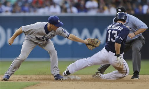 Greinke sharp, Gonzalez homers in Dodgers' win